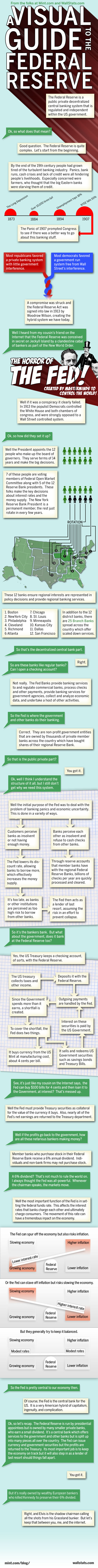 how-the-federal-reserve-system-really-works